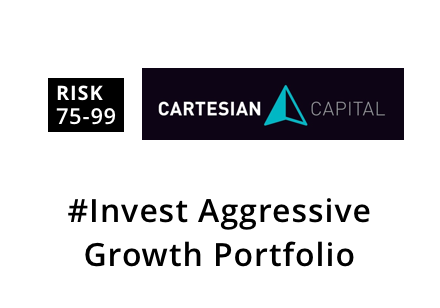 #INVEST Aggressive Growth Portfolio